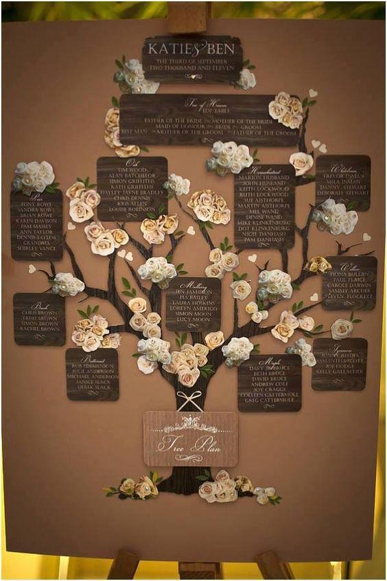 Tableau de mariage inspiration! http://www.myperfectwedding.it Wedding Planner http://www.initalywedding.com/home-en
