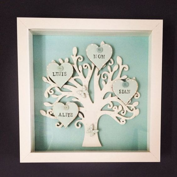 Box framed Family Tree by PerfectParcels1 on Etsy