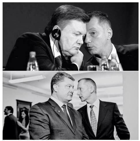 Компания Ложкина через офшоры получила €315 млн от подельника Януковича, - нардеп от БПП Лещенко - Цензор.НЕТ 8022