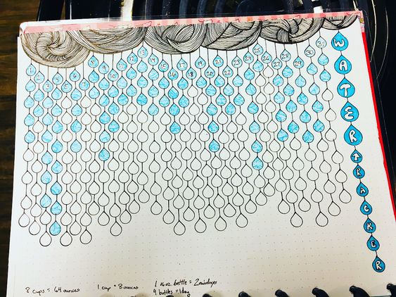 """28 Likes, 2 Comments - @textiles4you on Instagram: """"My January water tracker. For February I'm going to add the raindrops as needed vs making 8 for…"""""""