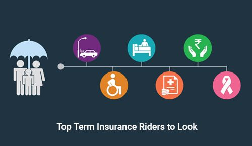 Term Insurance Riders Best Top Term Insurance Riders In March