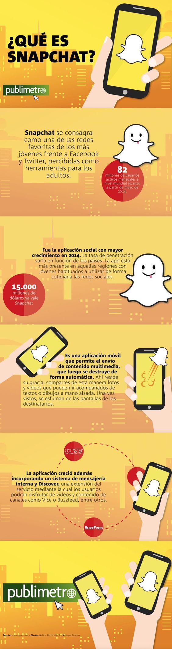 Snapchat Se consagra como una de las redes sociales favoritas entre los jovenes frente a Facebook y Twitter, que son percibidas como herramientas para los adultos Infografia sobre que es Snapchat realizada por Publimetro Extraida del Blog de Alfredo Vela