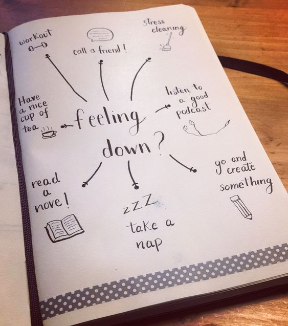 Bullet journal ideas #diarytips