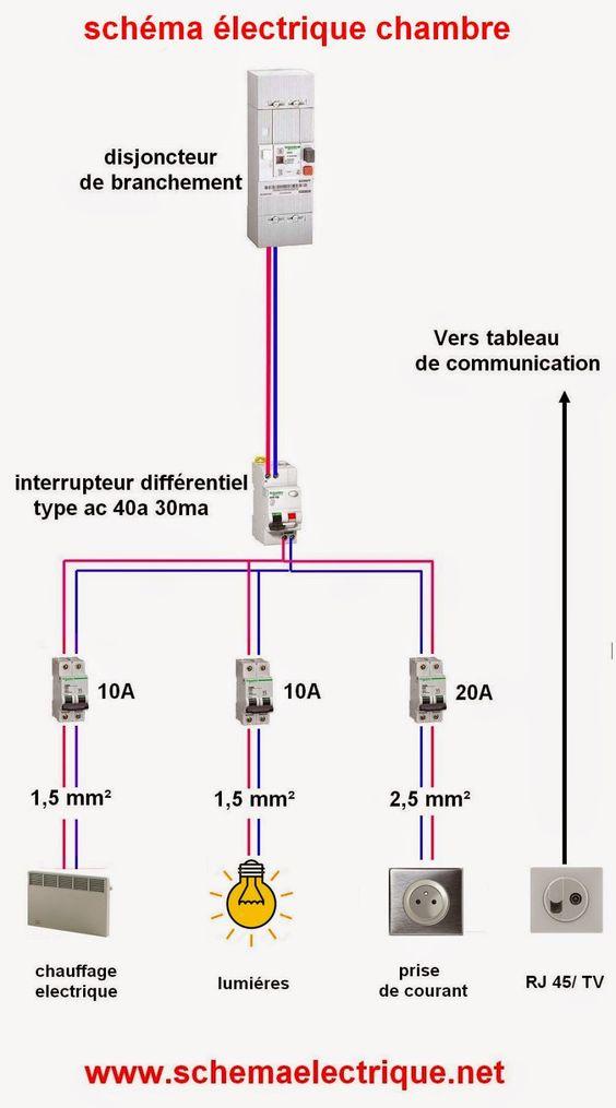 Populaire schéma électrique interrupteur double allumage - branchement  KH01
