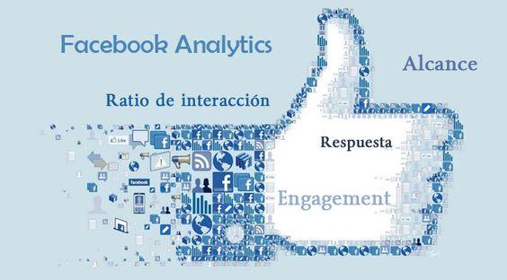 Analizamos al detalle los KPI más relevantes de Facebook.