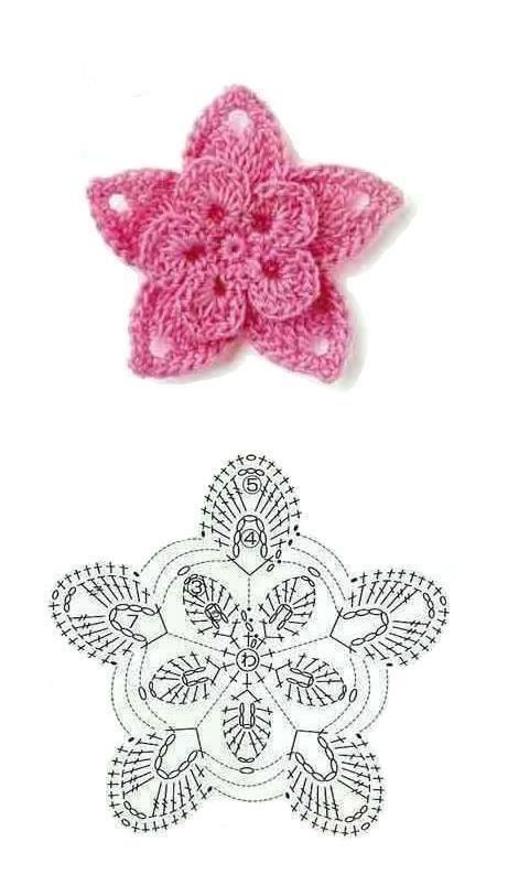 cute #flower #crochet pattern, crochet 3D petal rose flower