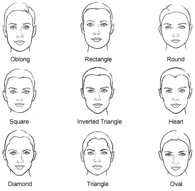 Face shape references.