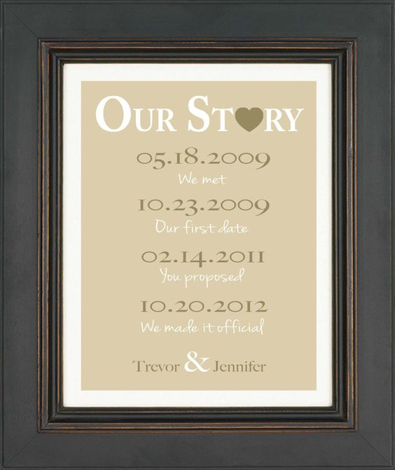 Wedding Anniversary Dates And Gifts: Valentine's Day Gift -Important Dates -Personalized Couple