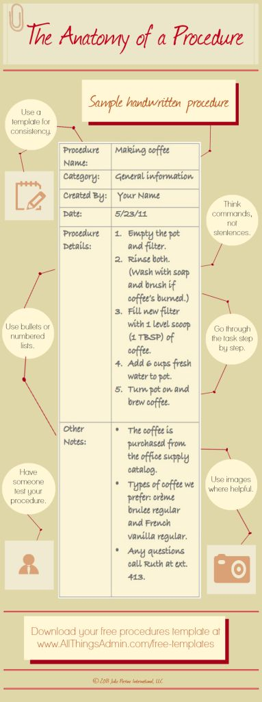 Effective Administrative Procedures - Infographic