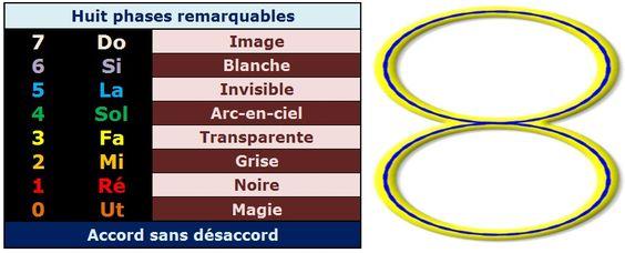 magie - Fora, image et magie invisible 82b2d885c904917b0dcbef0021f53883