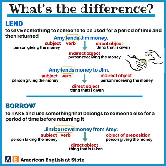 difference between us army reserve national guard