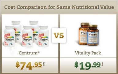 This is a comparison of how much Centrum you need to take to get the same absorption as our Vitality lyndsaybm6@hotmail.com