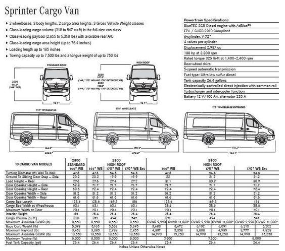 Image Result For Extended 170 Wheelbase Van California Parking