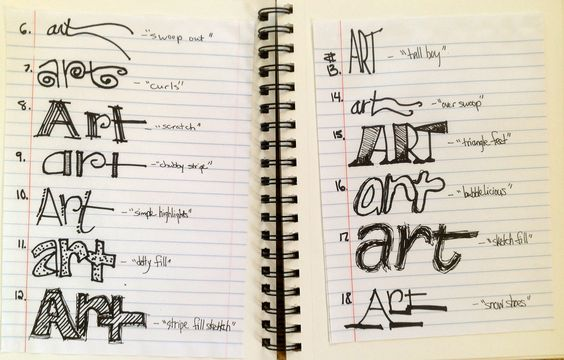 Fonts for doodling and adding to tangles #journaling #art #fonts #doodling