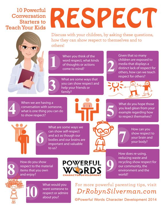 10 Powerful conversation starters to teach you children respect ...
