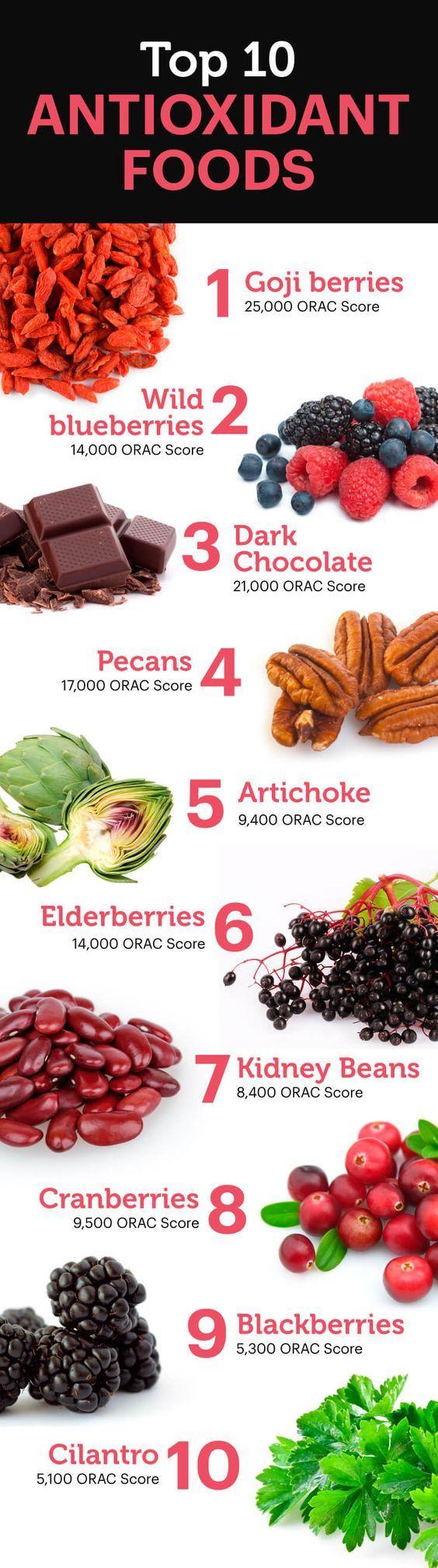 Antioxidants Health Benefits