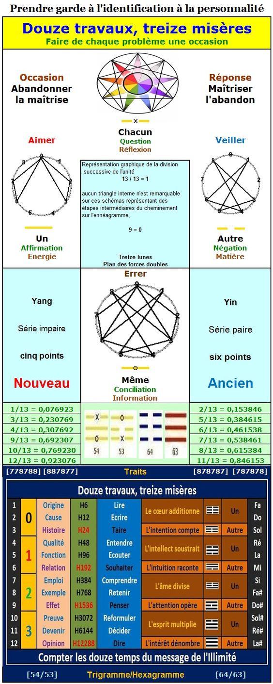 Taologie taoscopie et taosophie 82f750c63cadf97a184ce1d1415ed396