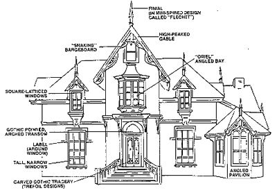 GOTHIS REVIVAL Architecture characteristics | Gothic Revival Home Plans at eplans.com | Victorian House Plans