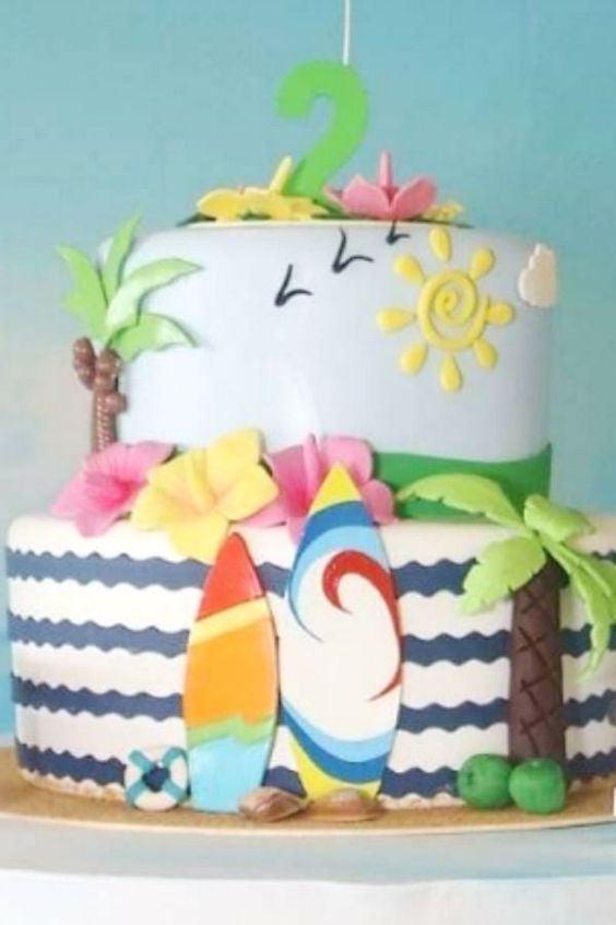 Aloha Birthday Cake Luau Cupcakes Hawaiian Luau Party Tropical Party Foods