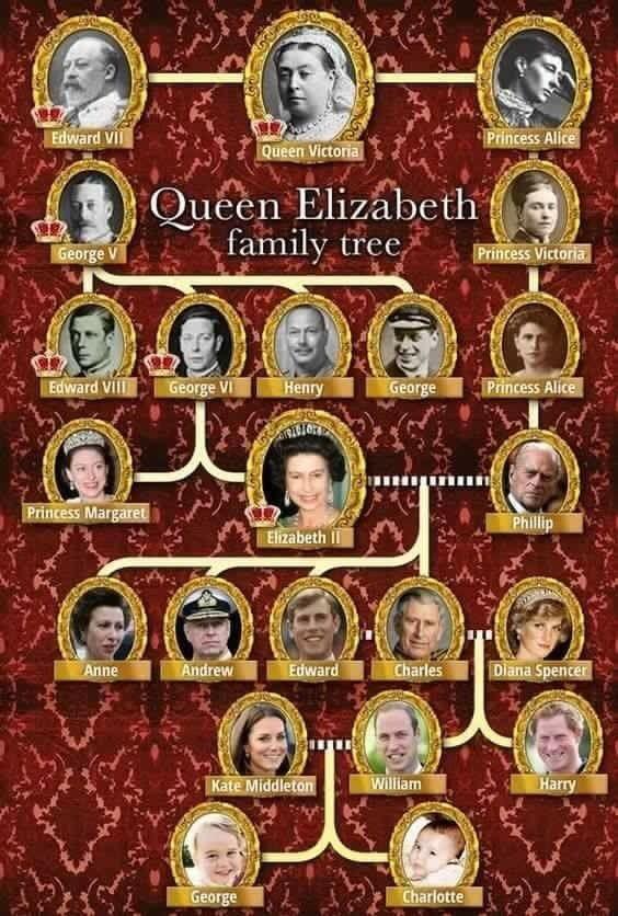 Pin De Nicole Arglebe En London Bridges Reina Isabel Familias Reales Britanicas Reina De Inglaterra