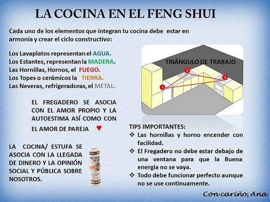 La cocina en el feng shui amas de casa for Feng shui de la casa