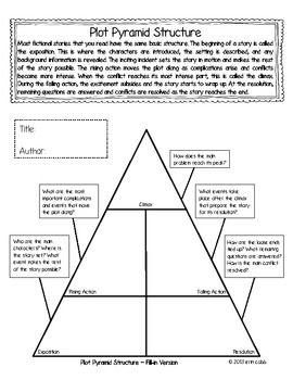 Short essay on the soil food web