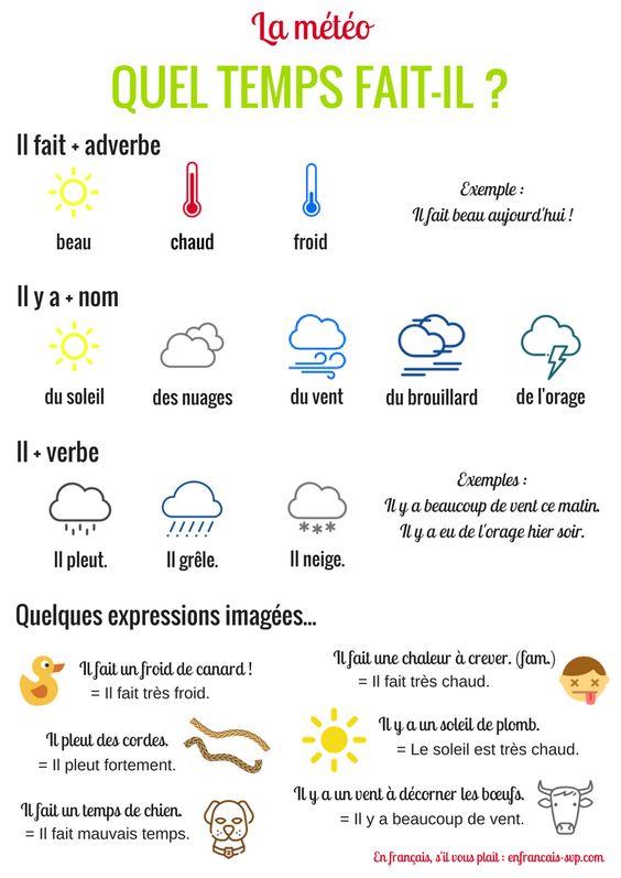 Maîtrisez-vous l'art du «small talk» ? Facteur de réussite pour votre carrière, paraît-il… Alors, face à vos chers collègues français, dans l'ascenseur ou … #learnfrench