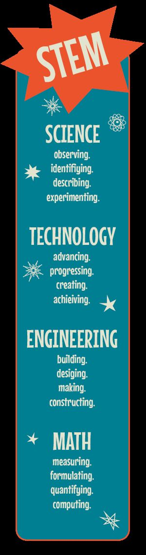 """If children are """"engineering"""" their very own original designs, then they are doing the """"E"""" in STEM. It's the application of their prior knowledge in science, mathematics, and utilization of technology that they apply in order to create! All children are natural """"STEMists!"""" #STEM #science #EngineeringDesignProcess"""
