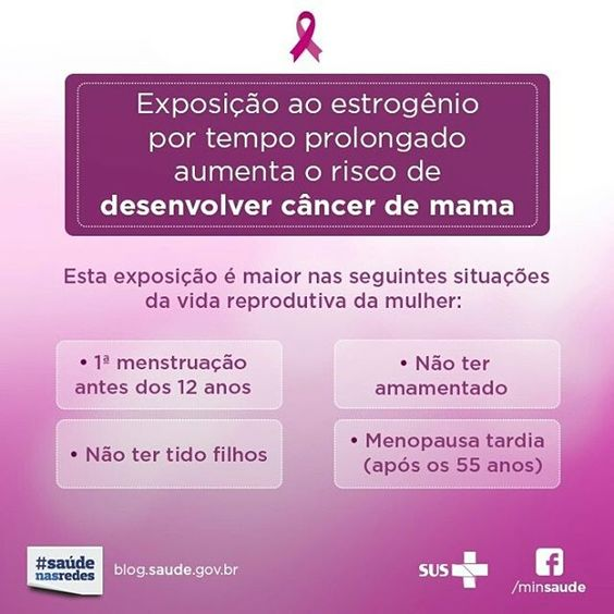Fatores hormonais também podem estar relacionados ao câncer de mama. Confira! #OutubroRosa #SaúdedaMulher https://instagram.com/minsaude/