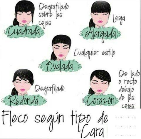 Fleco seg n tu tipo de cara consejos de belleza pinterest for Tipos cara