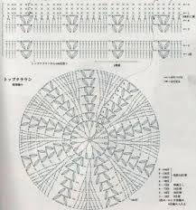 Image result for diagrama de boina a crochet