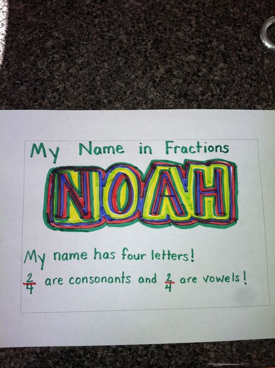 Name Fractions