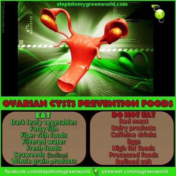 Ovarian Cyst pain has unfortunately become a reality that many women have to suffer with. While some lucky women may never experience the pain ovarian cysts may cause, there are many others who experience it frequently. Visit http://endovariancystpain.com/ovarian-cyst-pain/ for more details