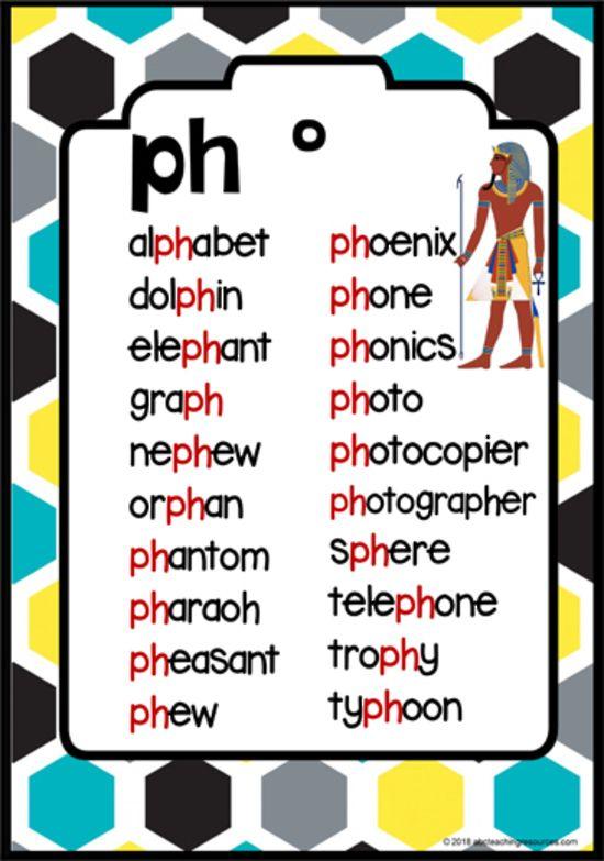 Ph Consonant Digraph Word Picture Cards English Phonics Phonics Rules Teaching Phonics