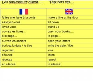 French revolution homework help