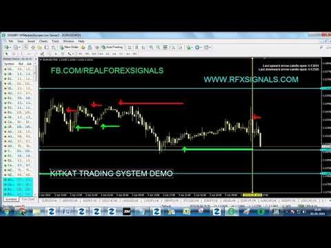Kitkat Trading System Demo Video How It Works Demo Video Demo