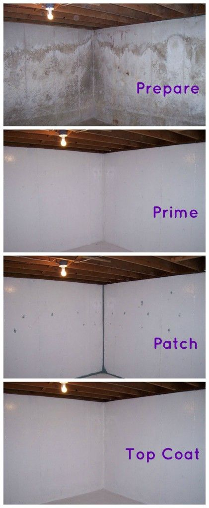 Basements basement ideas and basement waterproofing on for Finishing a basement step by step guide