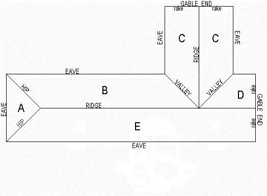 A Sketch Of A Hip And Gable Roof Roof Repair Roofing Estimate Roofing Calculator