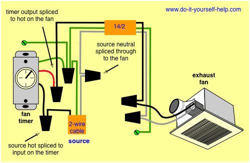 Wiring Diagram For A Bathroom Exhaust Fan Timer Ceiling Fan Wiring Exhaust Fan Bathroom Exhaust Fan Light