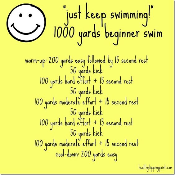 1000 Yards Beginner Swim from Healthy Tipping Point