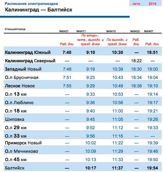 Из Калининграда в Балтийск