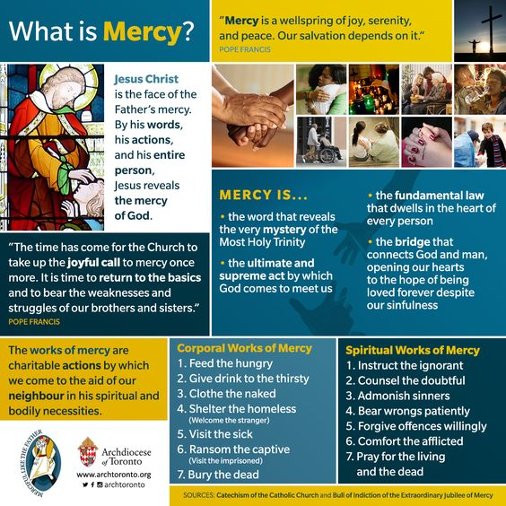 what is mercy corporal works of mercy spiritual works of mercy infographic catholic. Black Bedroom Furniture Sets. Home Design Ideas