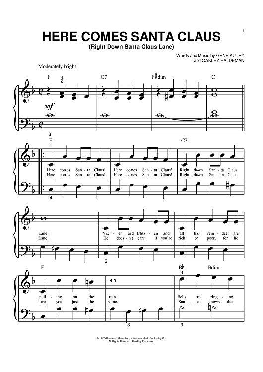 Секс бомб ноты для фортепиано