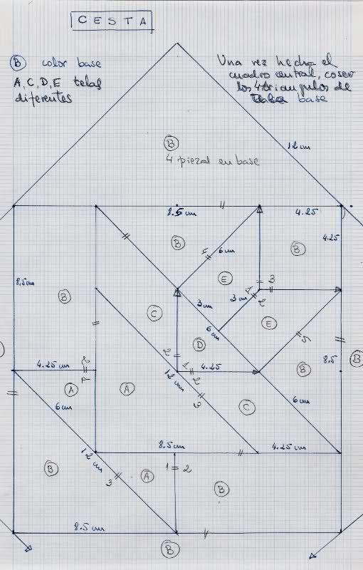 Mi colcha de patchwork con los patrones foro - Cojines de patchwork ...