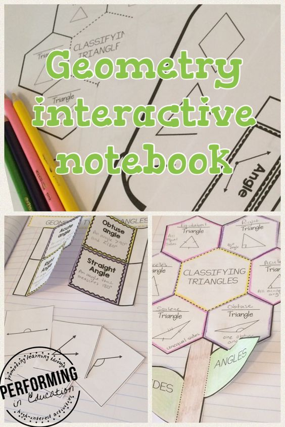 4th Grade Geometry Interactive Notebook - an awesome way to take notes on the Common Core Geometry standards!