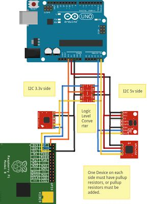 Running both 5v and 3.3v devices on I2C | Let's Make Robots!