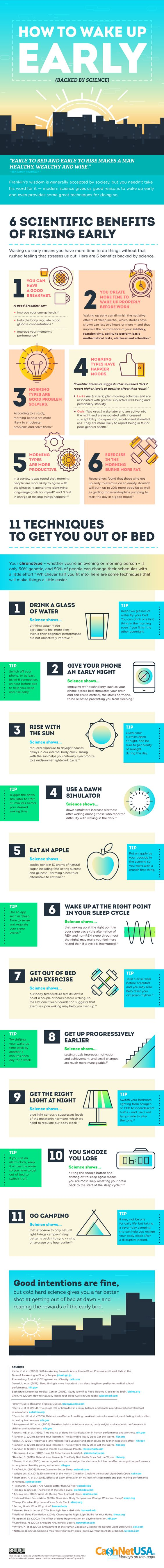 11 Simple Techniques to Wake Up Earlier Every Morning