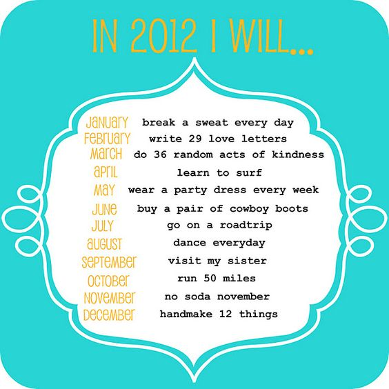 Resolution Happy--Defintley doing this! <3