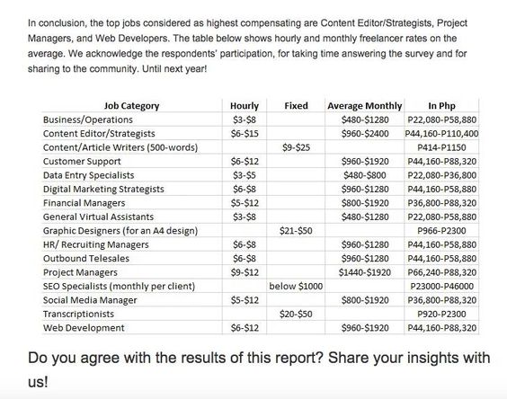 Wow! See this? 2016 Pinoy Freelancer Salary Guide Note \ - operations manager job description