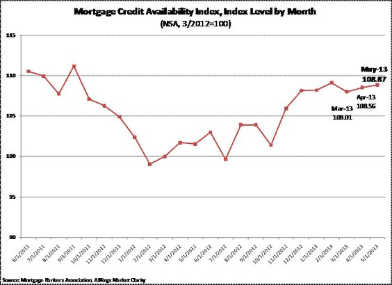 cheap mortgage rates in pa